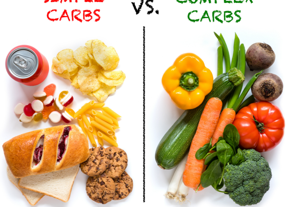 Unknown Facts about Carbohydrates
